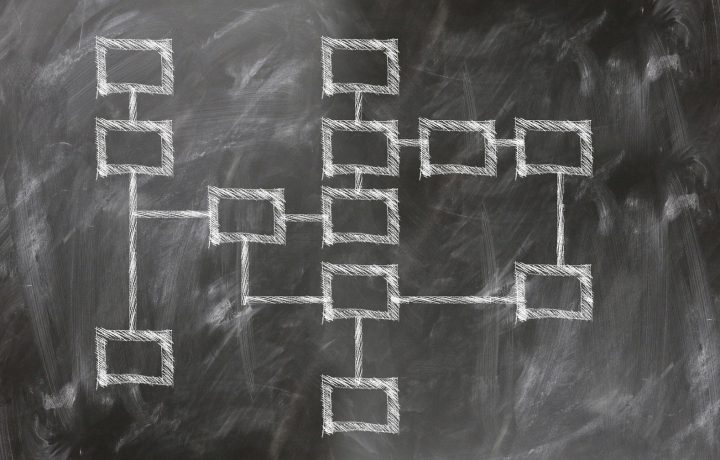 Workforce Distribution: 4 Pros and Cons of Matrix Organizational Structure